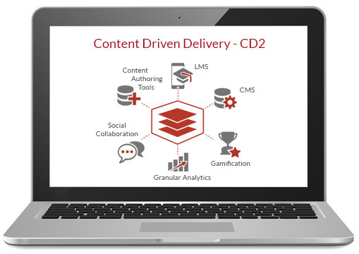 CD2 - Content Driven Delivery - spectrum of applications