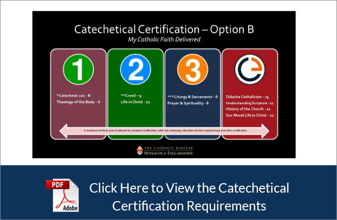 Catechetical Program